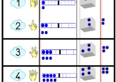 Comprendre l'écriture du nombre : 0 – 10