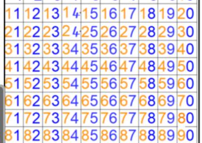 Comprendre l'écriture du nombre : de 10 à 99