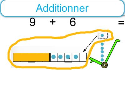 Additionner les nombres à un chiffre